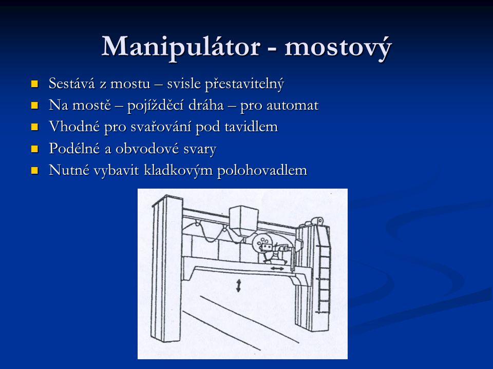 Manipulátor - mostový Sestává z mostu – svisle přestavitelný
