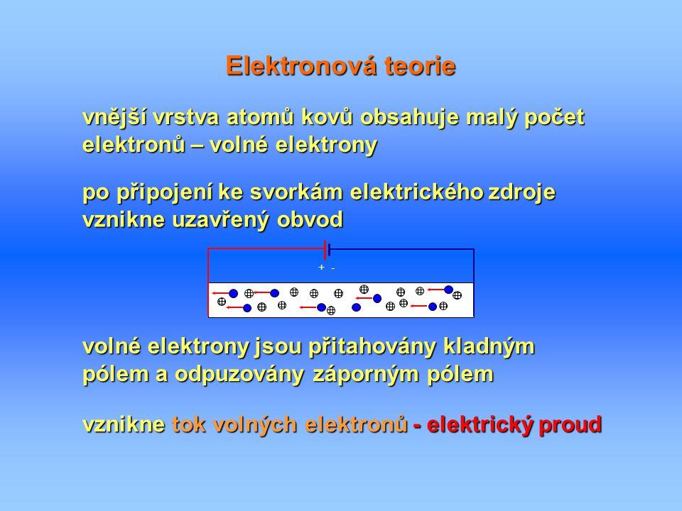 Elektronová teorie vnější vrstva atomů kovů obsahuje malý počet elektronů – volné elektrony.