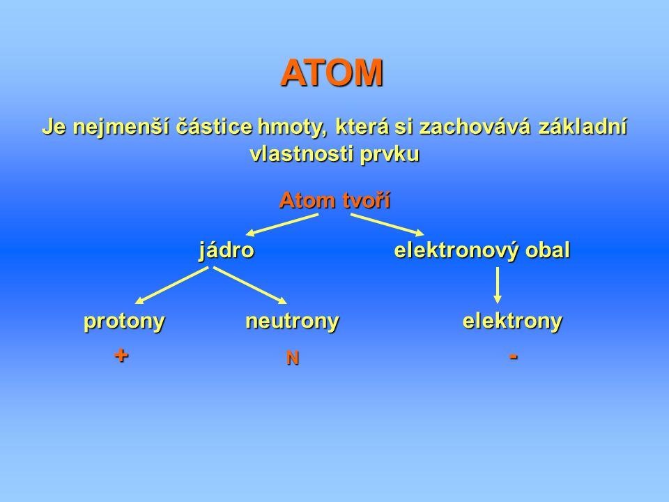 ATOM Je nejmenší částice hmoty, která si zachovává základní vlastnosti prvku. Atom tvoří. jádro. elektronový obal.