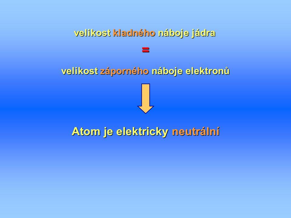velikost kladného náboje jádra velikost záporného náboje elektronů