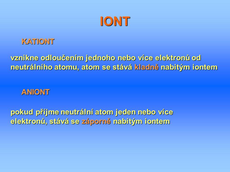 IONT KATIONT. vznikne odloučením jednoho nebo více elektronů od neutrálního atomu, atom se stává kladně nabitým iontem.