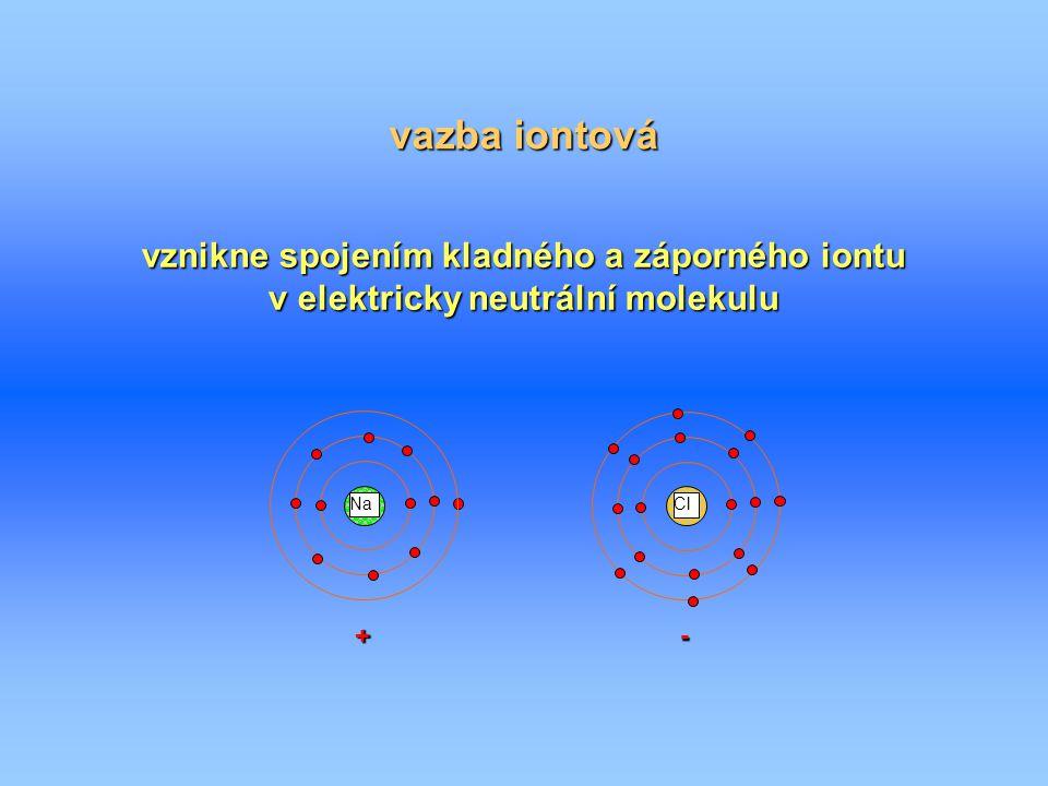 vazba iontová vznikne spojením kladného a záporného iontu v elektricky neutrální molekulu Na Cl + -
