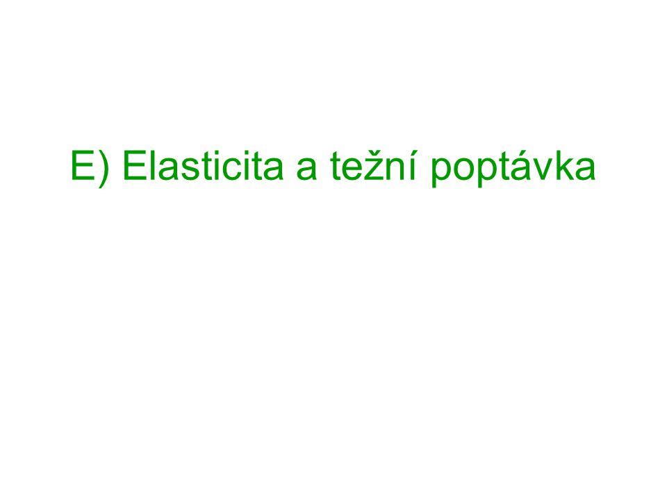 E) Elasticita a težní poptávka