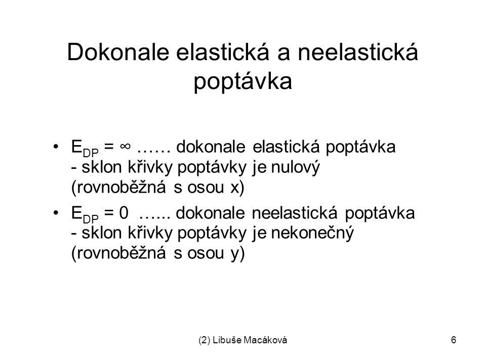 Dokonale elastická a neelastická poptávka