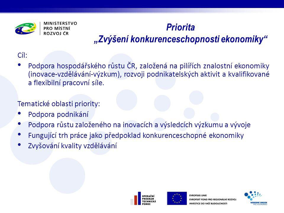 """""""Zvýšení konkurenceschopnosti ekonomiky"""