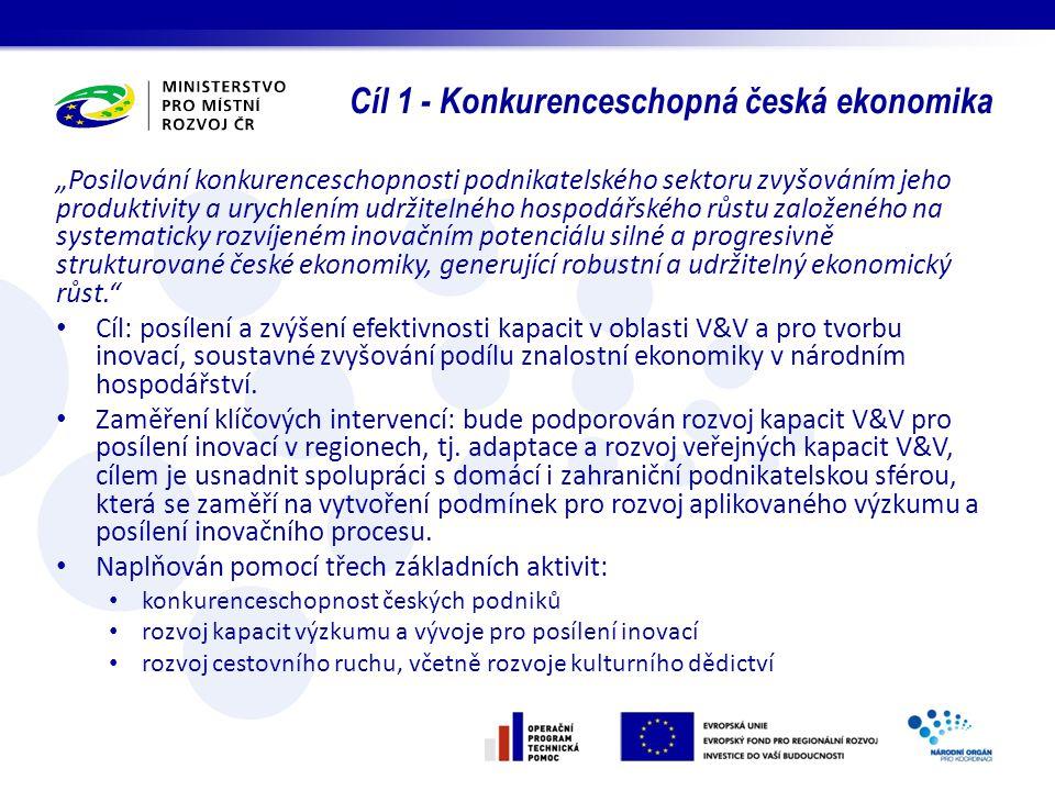 Cíl 1 - Konkurenceschopná česká ekonomika