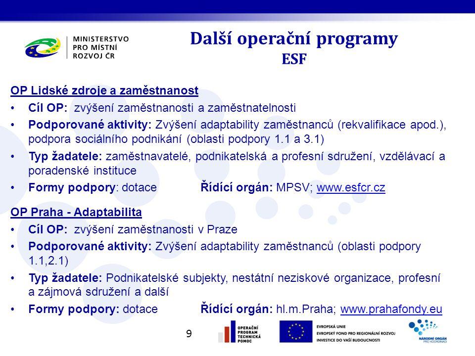 Další operační programy ESF