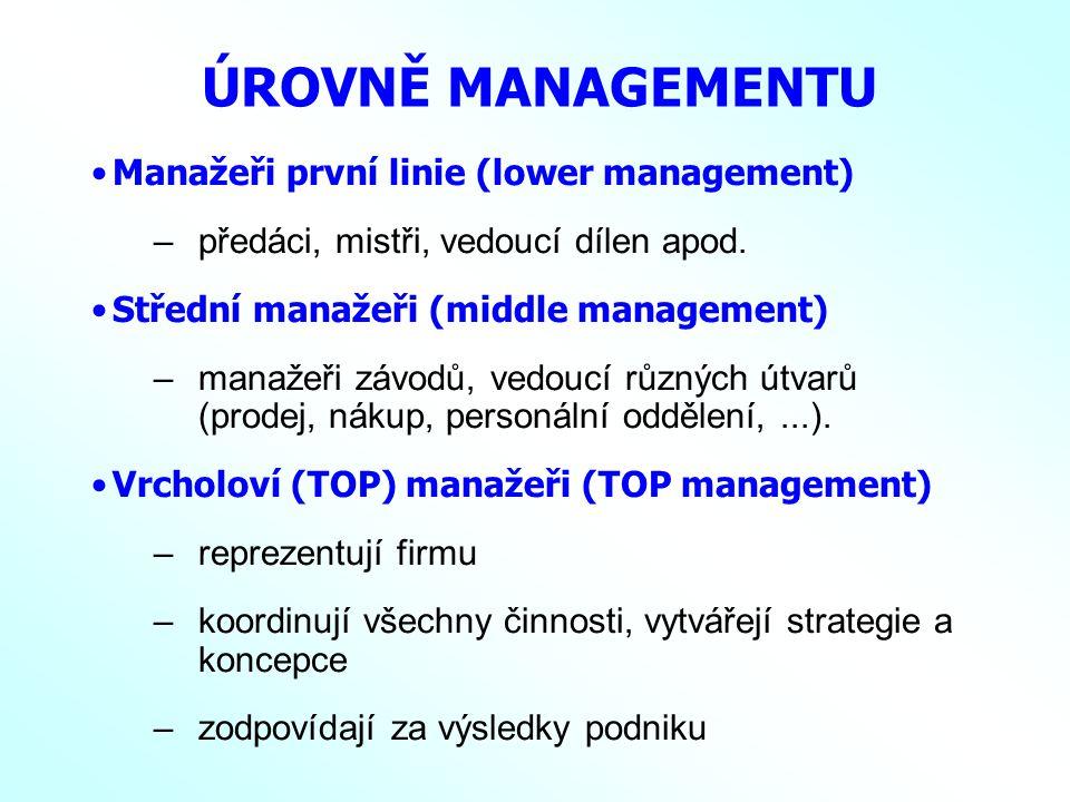 ÚROVNĚ MANAGEMENTU Manažeři první linie (lower management)
