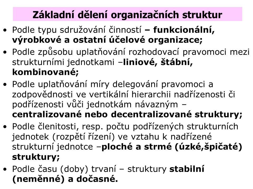 Základní dělení organizačních struktur