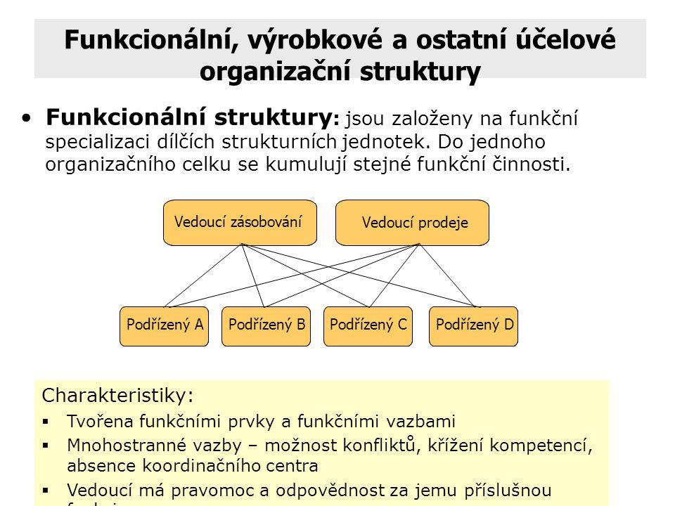 Funkcionální, výrobkové a ostatní účelové organizační struktury