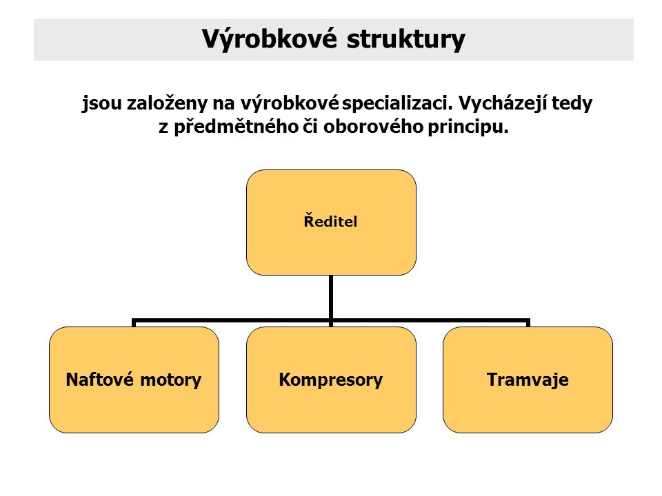 Výrobkové struktury jsou založeny na výrobkové specializaci