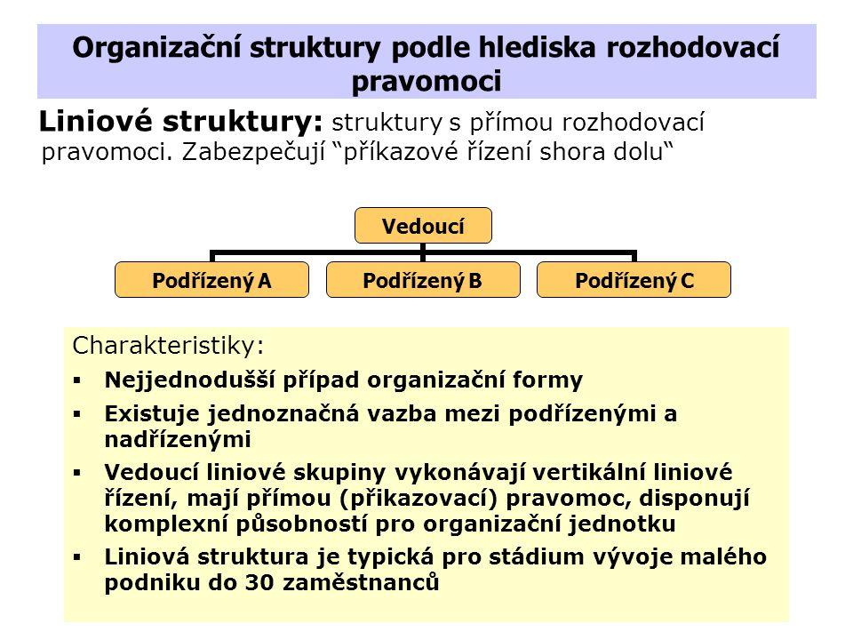 Organizační struktury podle hlediska rozhodovací pravomoci
