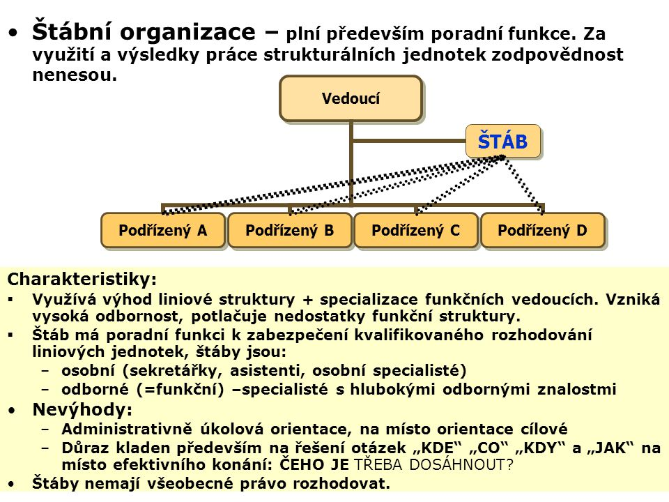 Štábní organizace – plní především poradní funkce