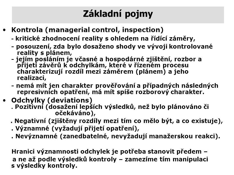 Základní pojmy Kontrola (managerial control, inspection)