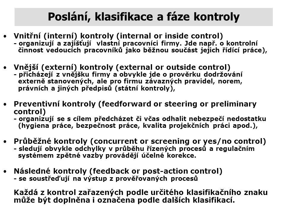 Poslání, klasifikace a fáze kontroly