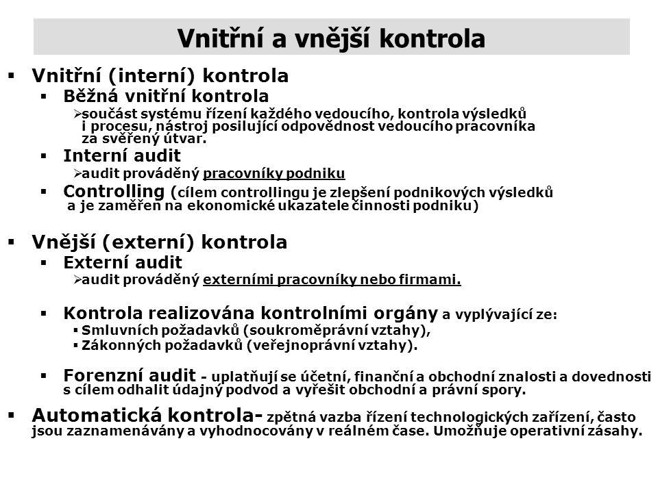 Vnitřní a vnější kontrola