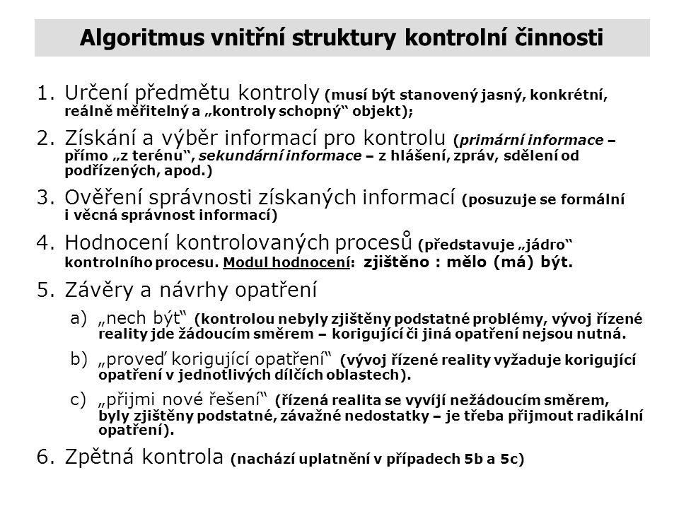 Algoritmus vnitřní struktury kontrolní činnosti