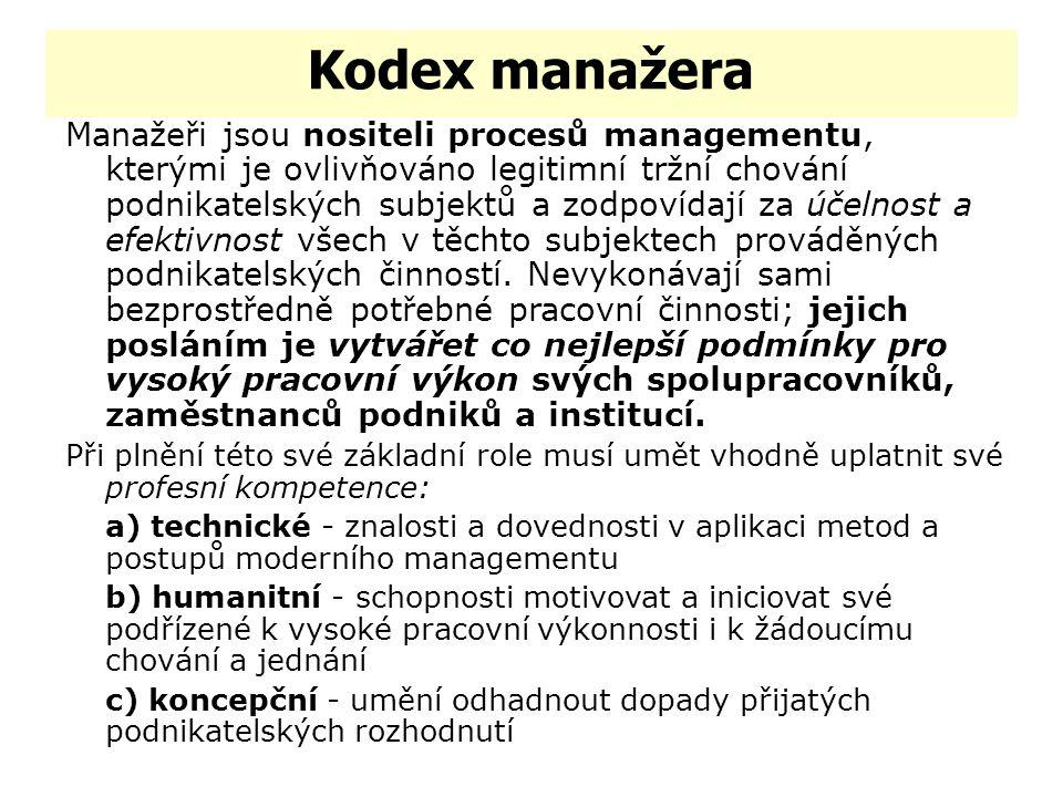 Kodex manažera