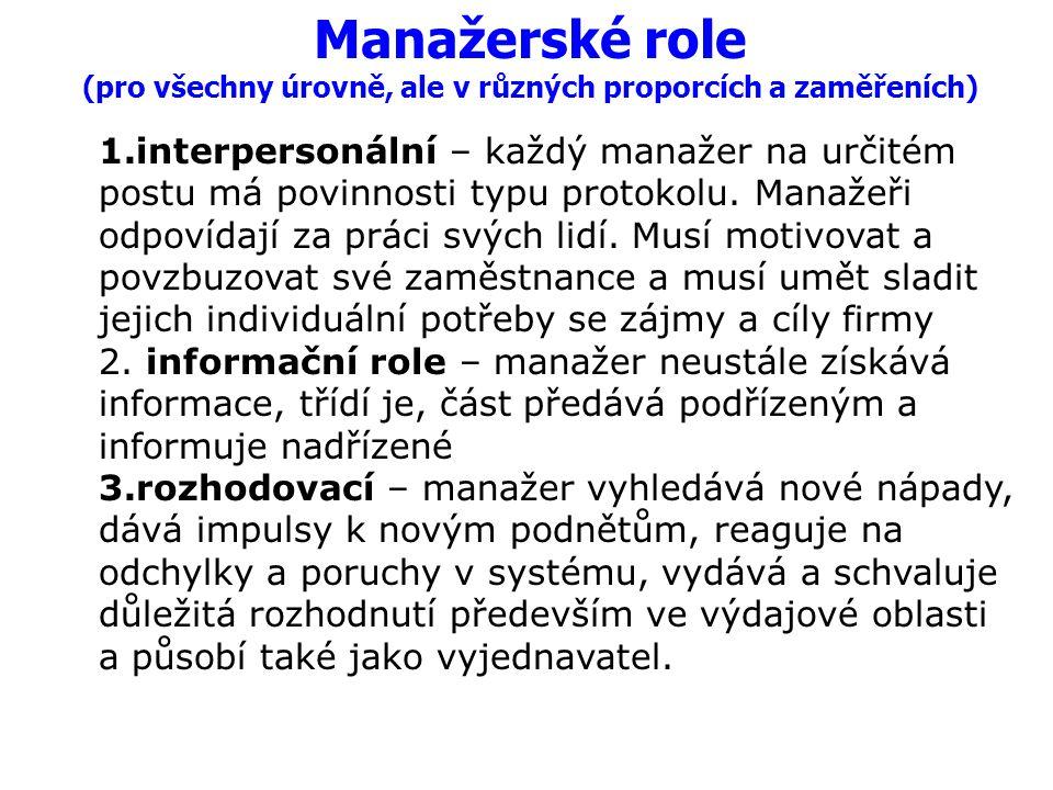 Manažerské role (pro všechny úrovně, ale v různých proporcích a zaměřeních)