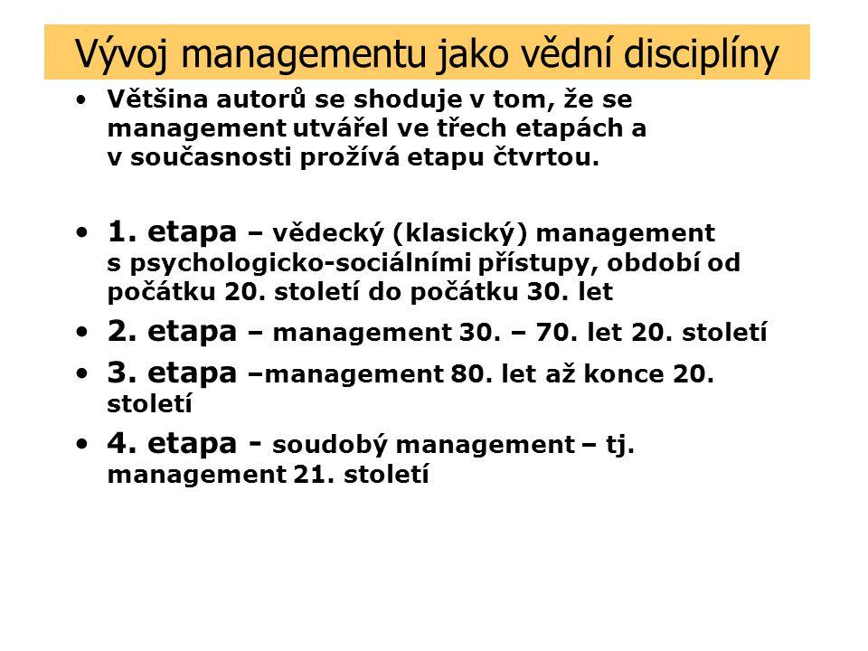 Vývoj managementu jako vědní disciplíny