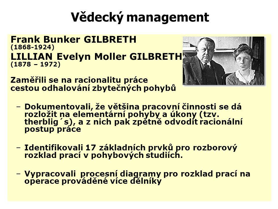 Vědecký management Frank Bunker GILBRETH (1868-1924)