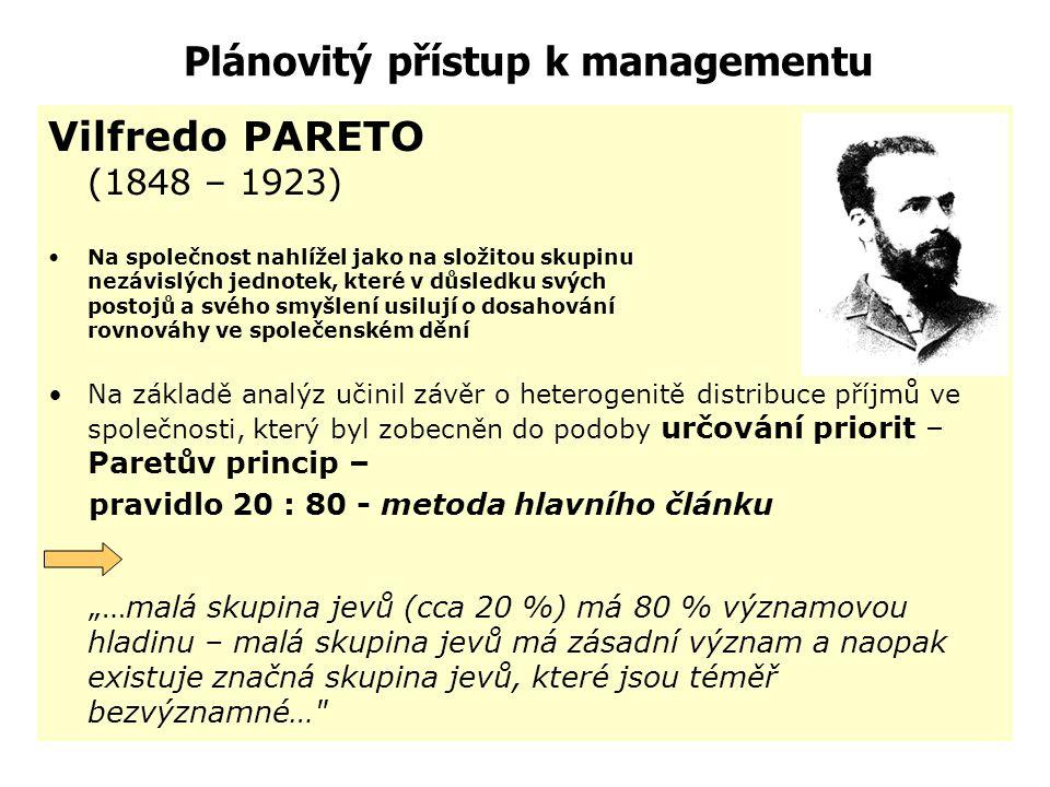 Plánovitý přístup k managementu