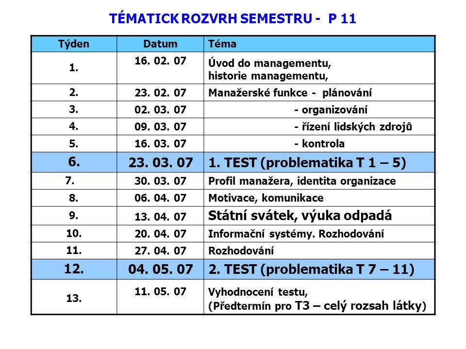 TÉMATICK ROZVRH SEMESTRU - P 11