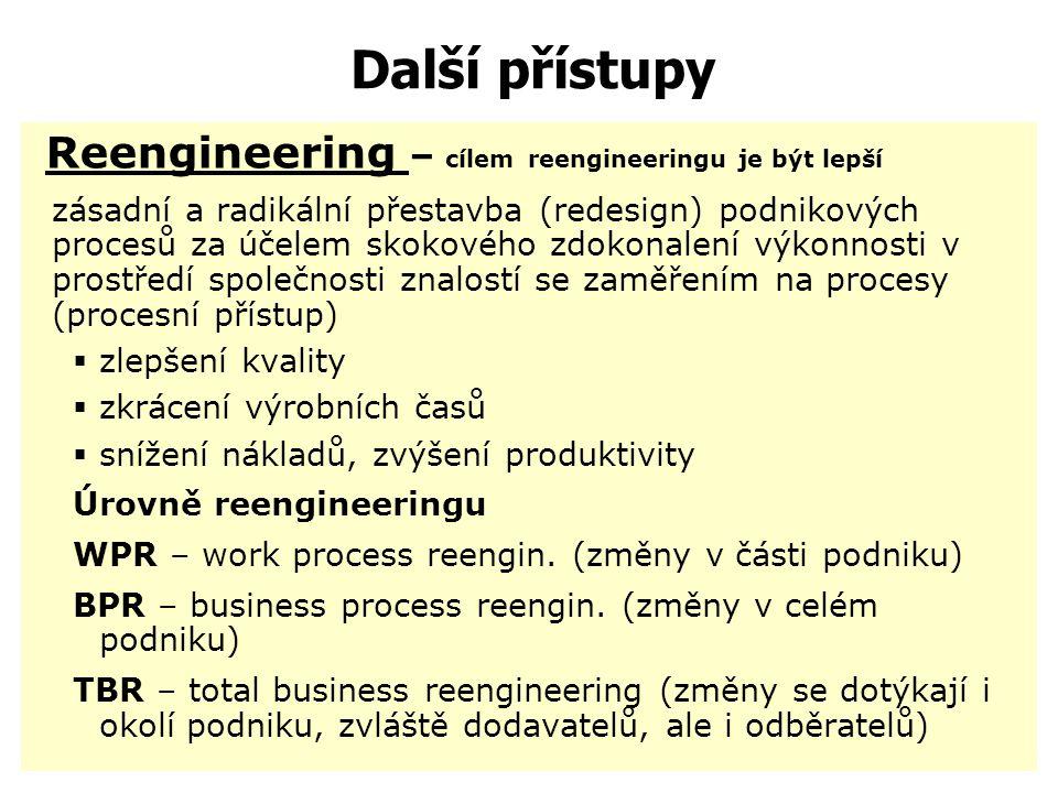 Další přístupy Reengineering – cílem reengineeringu je být lepší