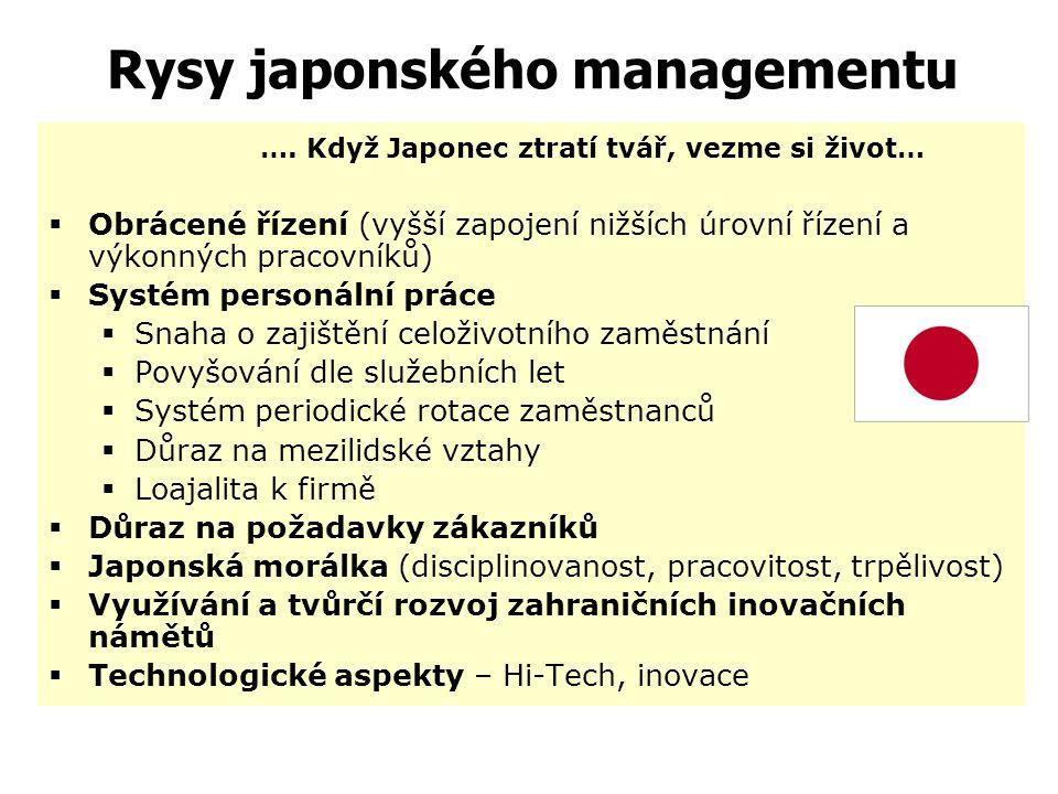 Rysy japonského managementu