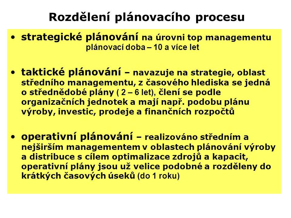 Rozdělení plánovacího procesu