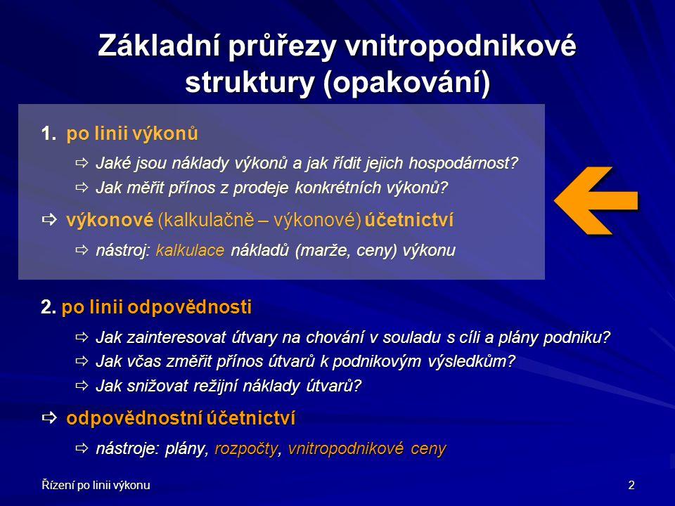Základní průřezy vnitropodnikové struktury (opakování)