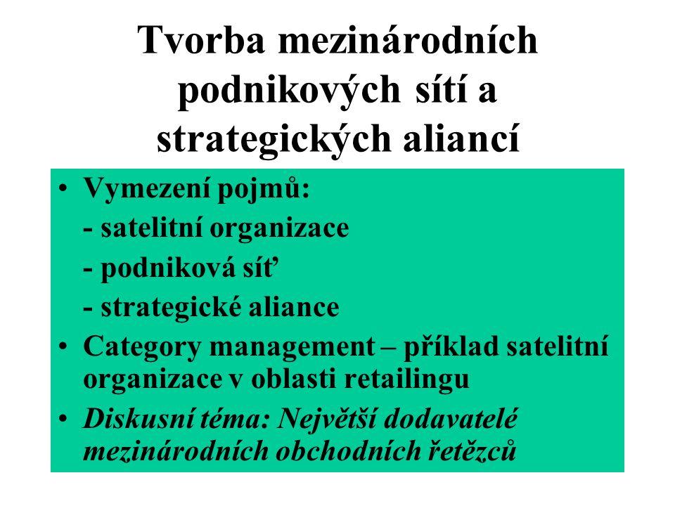 Tvorba mezinárodních podnikových sítí a strategických aliancí