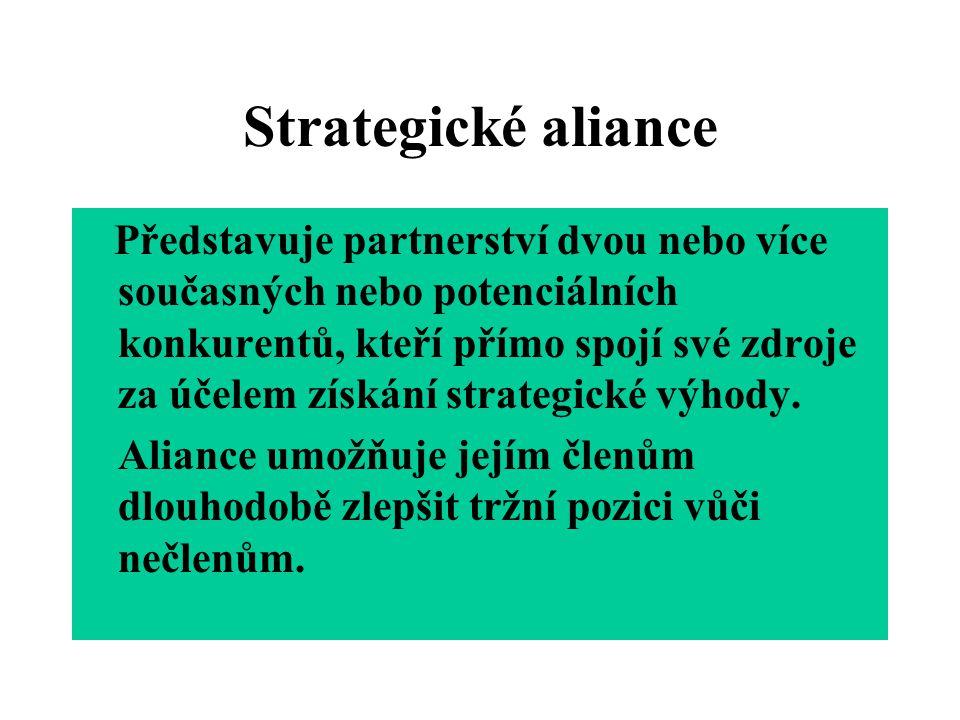 Strategické aliance