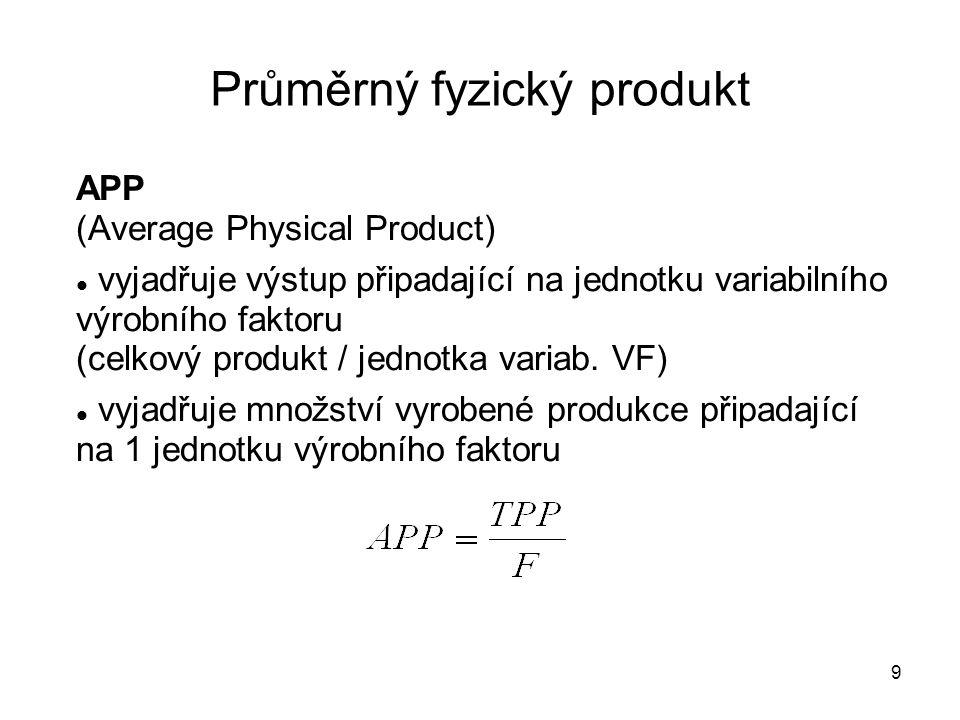 Průměrný fyzický produkt