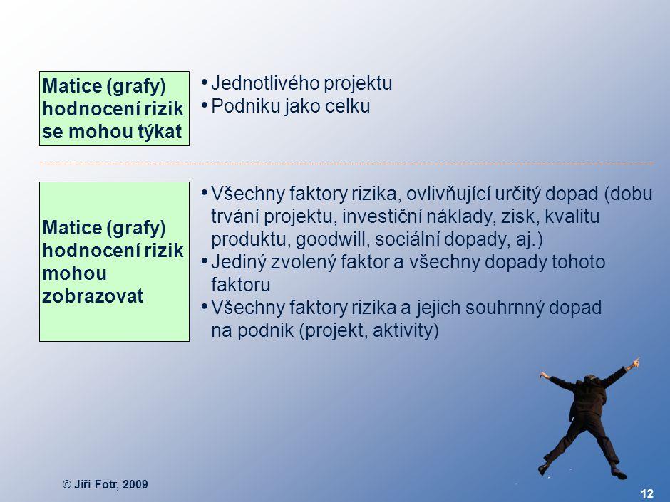 GRAF HODNOCENÍ RIZIK PRO SPECIFICKÝ DOPAD A VŠECHNY FAKTORY RIZIKA