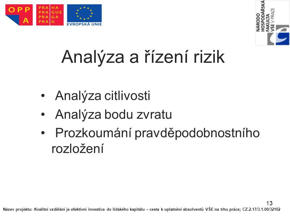 Analýza a řízení rizik Analýza citlivosti Analýza bodu zvratu