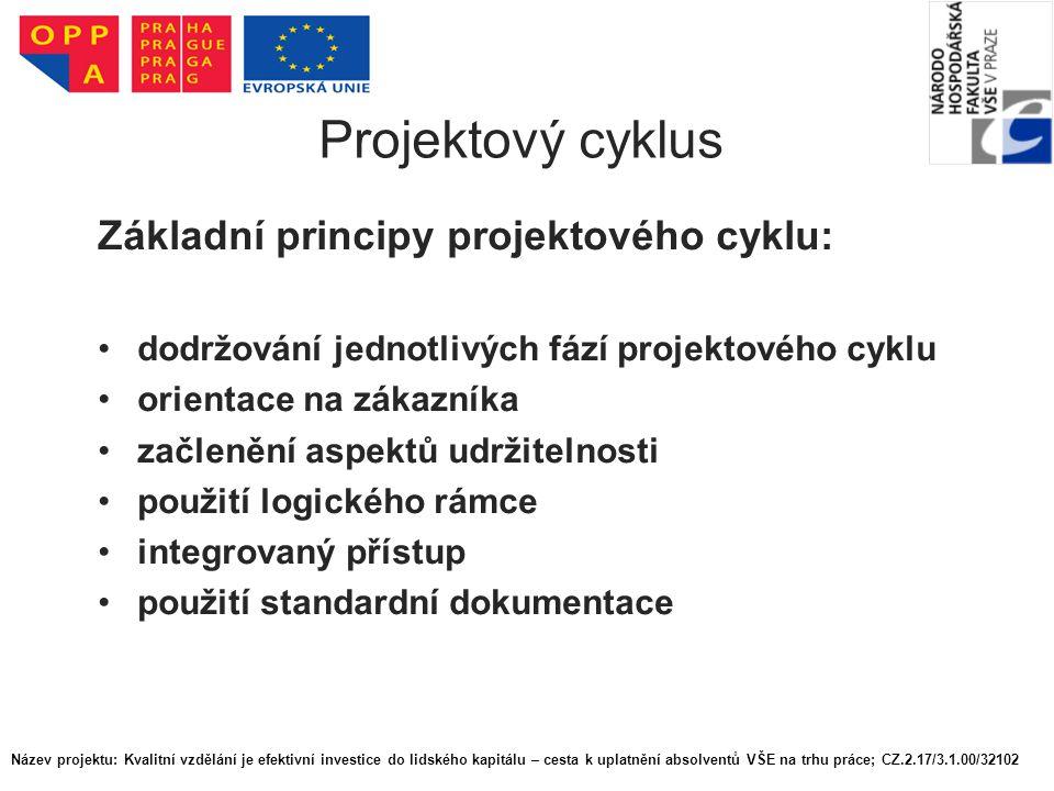 Projektový cyklus Základní principy projektového cyklu: