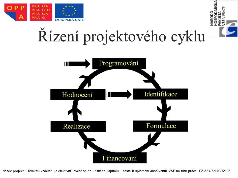 Řízení projektového cyklu