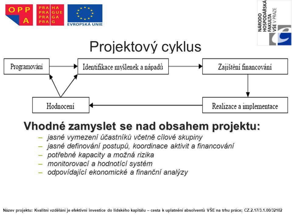 Projektový cyklus Vhodné zamyslet se nad obsahem projektu: