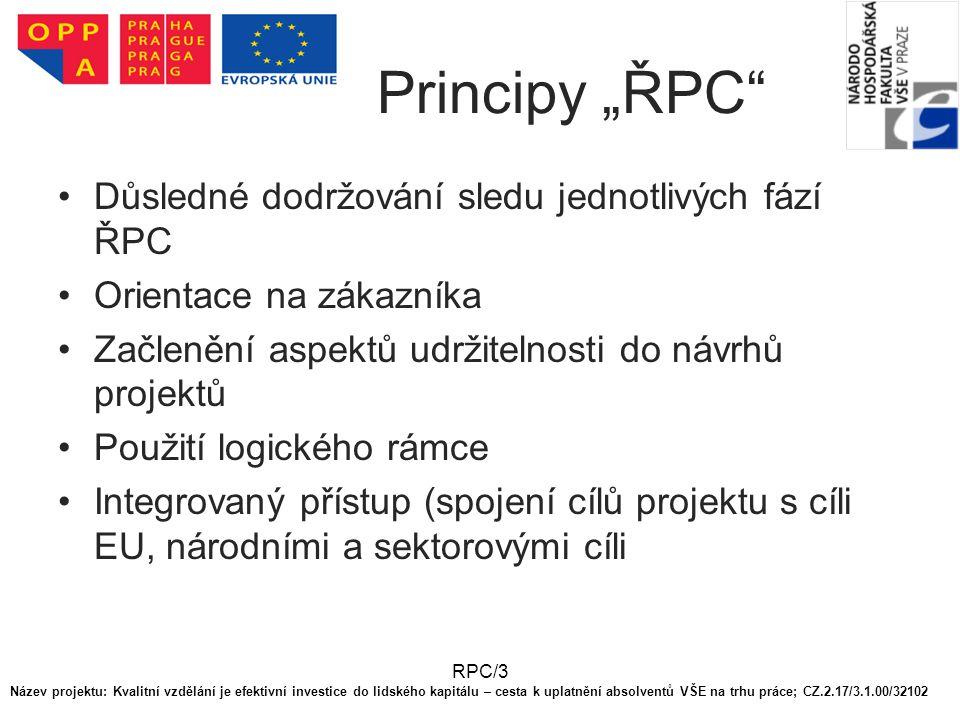 """Principy """"ŘPC Důsledné dodržování sledu jednotlivých fází ŘPC"""