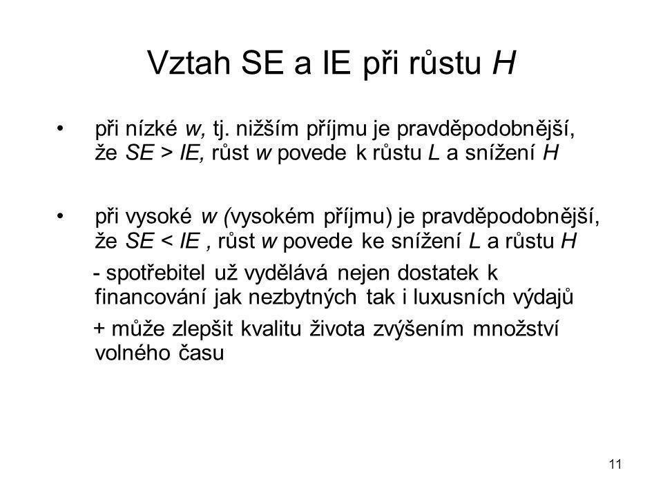 Vztah SE a IE při růstu H při nízké w, tj. nižším příjmu je pravděpodobnější, že SE > IE, růst w povede k růstu L a snížení H.