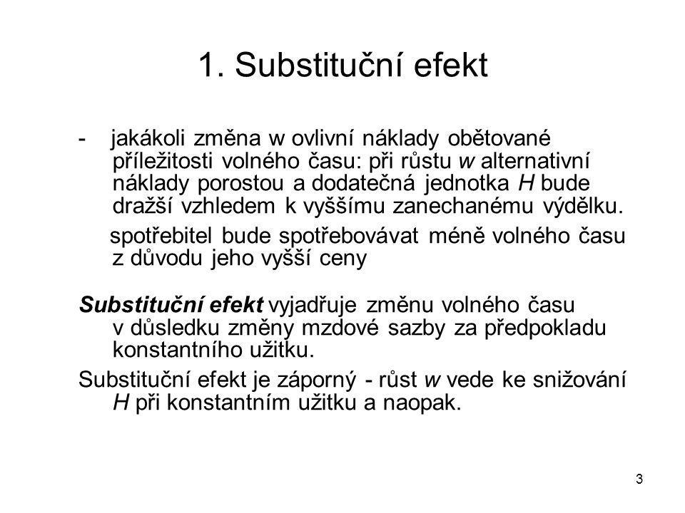 1. Substituční efekt