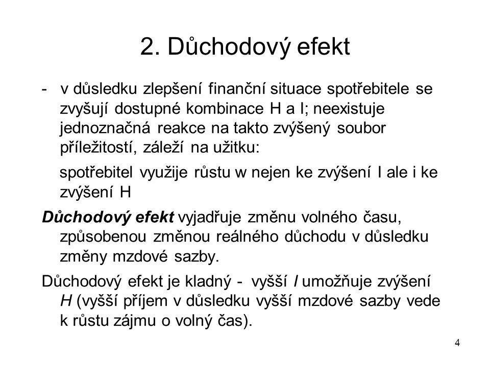 2. Důchodový efekt