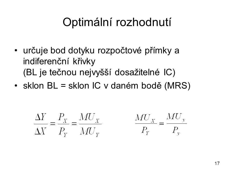Optimální rozhodnutí určuje bod dotyku rozpočtové přímky a indiferenční křivky (BL je tečnou nejvyšší dosažitelné IC)