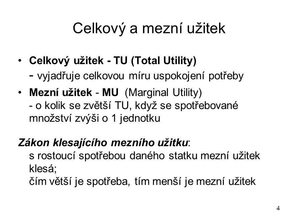 Celkový a mezní užitek Celkový užitek - TU (Total Utility) - vyjadřuje celkovou míru uspokojení potřeby.