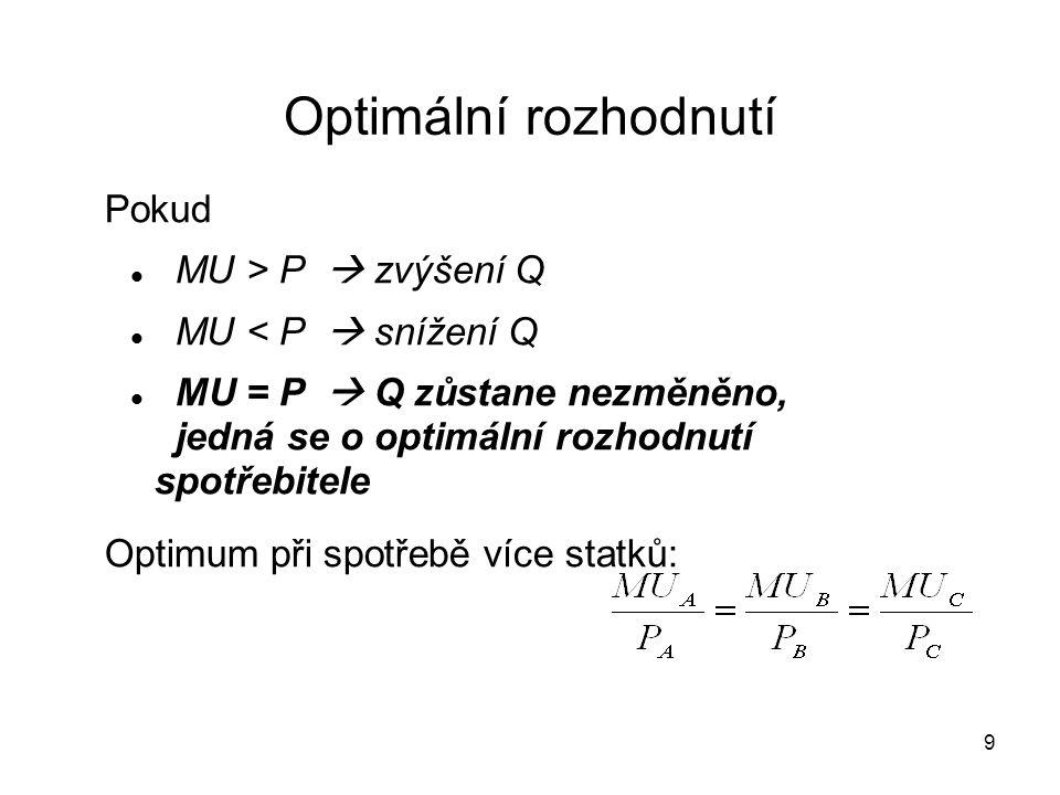 Optimální rozhodnutí Pokud MU > P  zvýšení Q MU < P  snížení Q