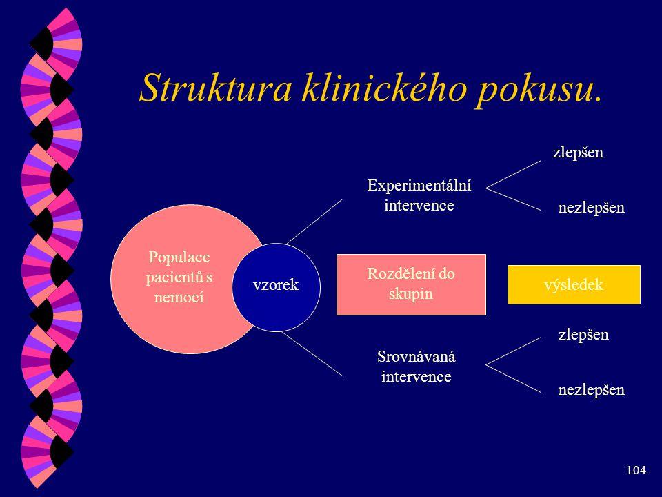 Struktura klinického pokusu.
