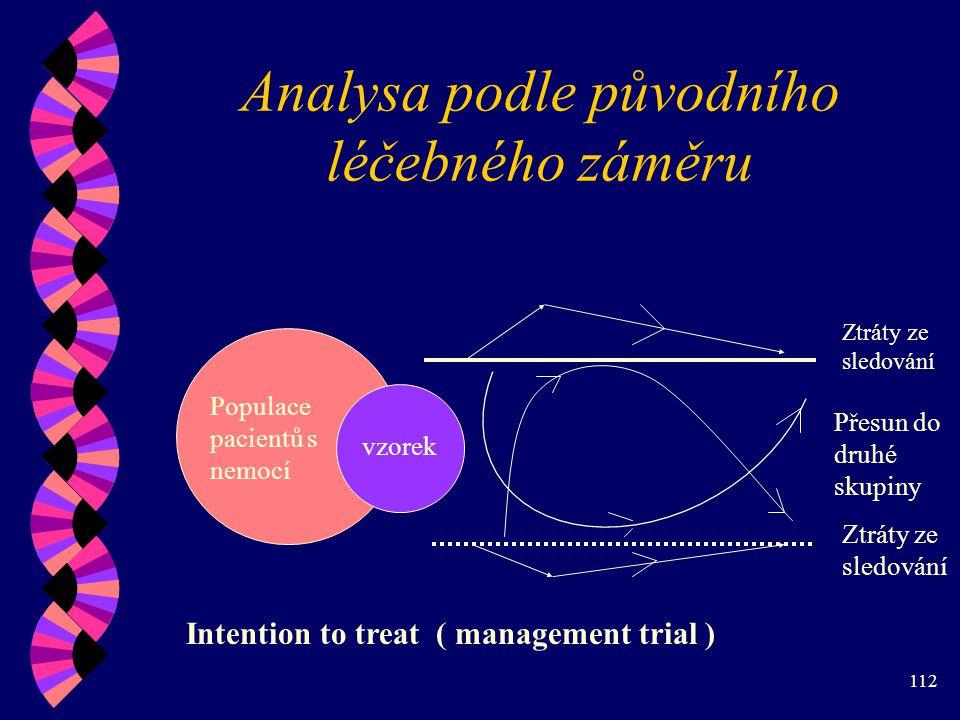 Analysa podle původního léčebného záměru