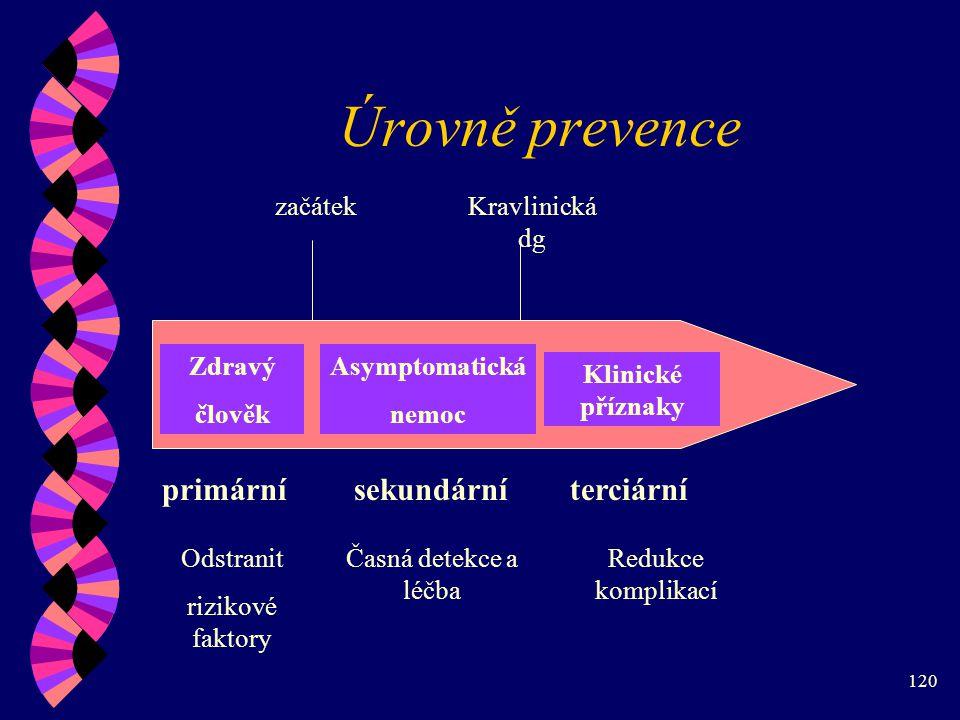 Úrovně prevence primární sekundární terciární začátek Kravlinická dg