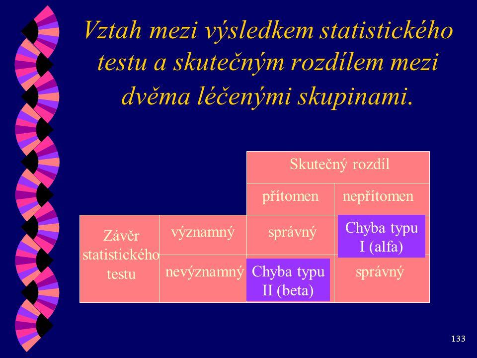 Závěr statistického testu